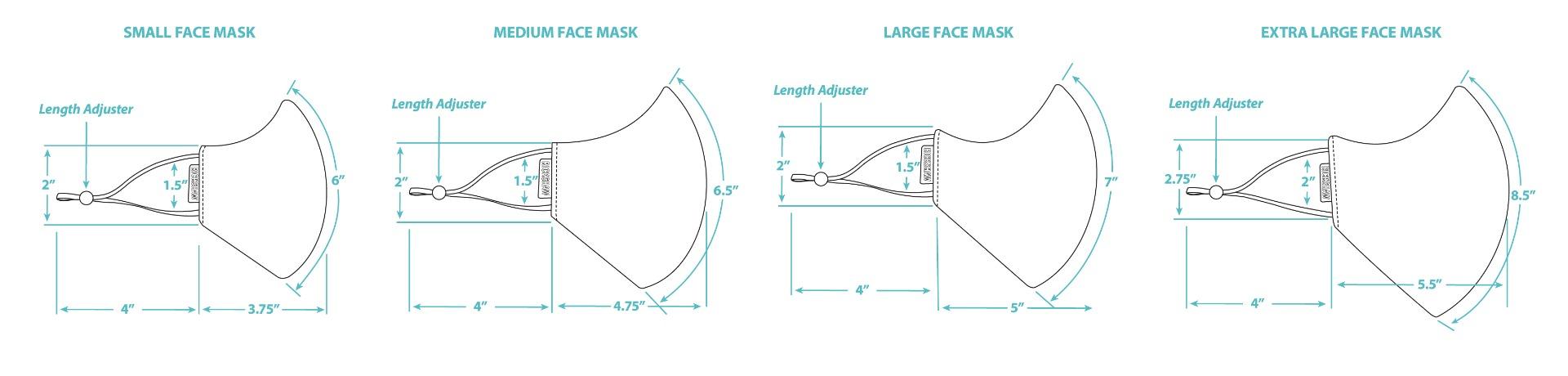 Mask Sizing
